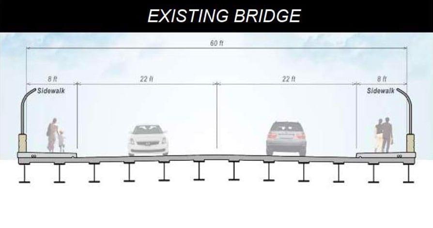 existing-bridge