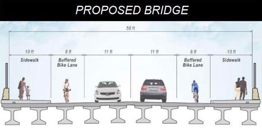 proposed-bridge